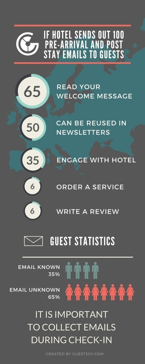 Hotels have the data to be better with email - Tnooz | Tourism Social Media | Scoop.it