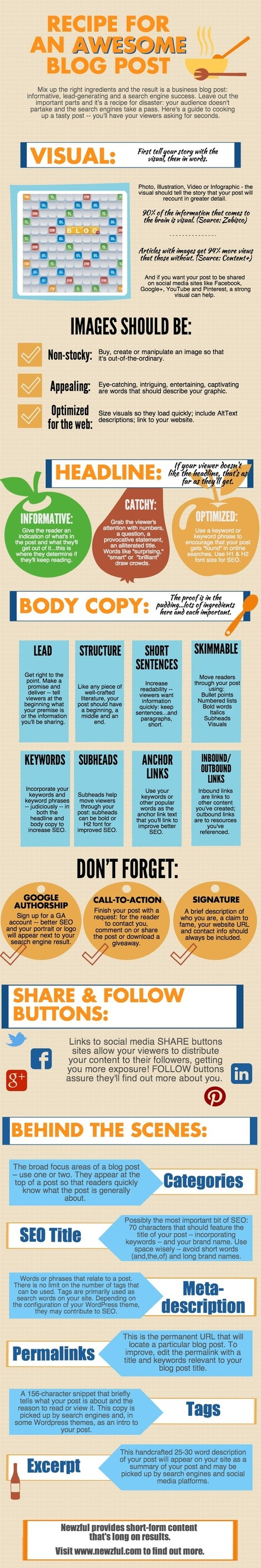 Recipe for an Awesome Blog Post #Infographic | MarketingHits | Scoop.it