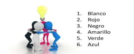 Cinco herramientas web para introducir preguntas en tu video | Educación 2.0 | Scoop.it