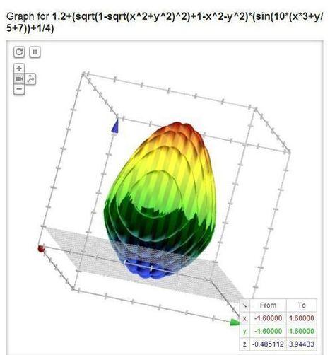 Mathematics, Learning and Web 2.0 | Mrs Beatons Web Tools 4 U | Scoop.it
