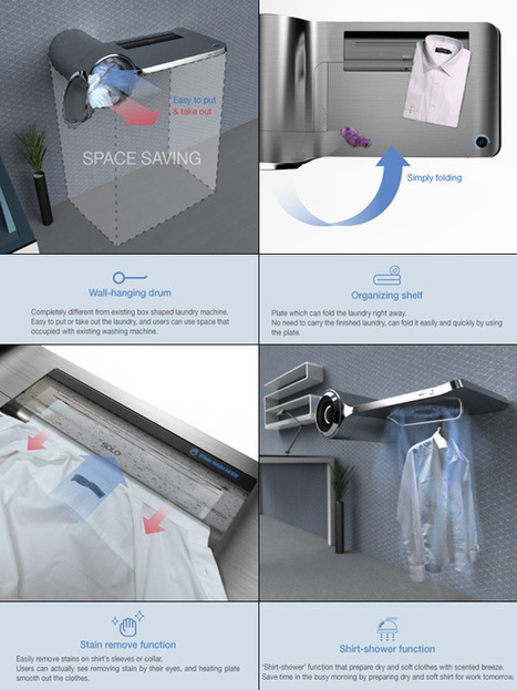 SOLO – Compact Laundry System by Chanhee Han   Art, Design & Technology   Scoop.it