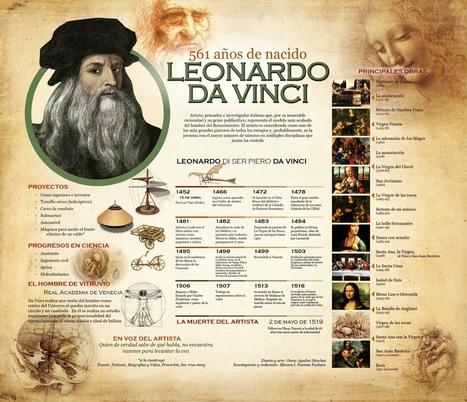 Leonardo da Vinci #infografia #infographic | Tecno infografías | Scoop.it