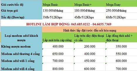 Lắp đặt mạng vnpt tặng wifi 4+ tại quận Bắc Từ Liêm, HN | sim3gchoipadair | Scoop.it