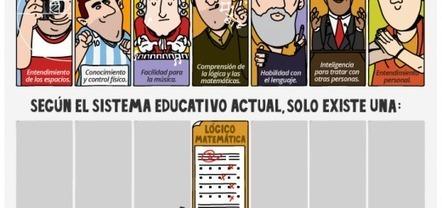 Imagenes Educativas - Recopilación de las más interesantes imágenes educativas   FOTOTECA INFANTIL   Scoop.it