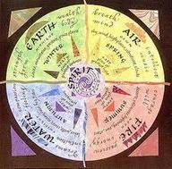 Astrologer | Indian astrology | Scoop.it
