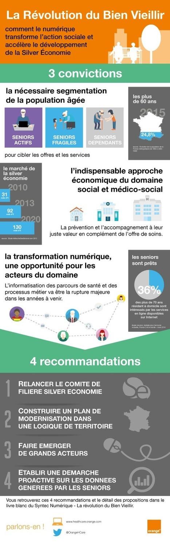 [infographie] la révolution du bien vieillir | Silver Economie, télé assistance, géolocalisation | Scoop.it