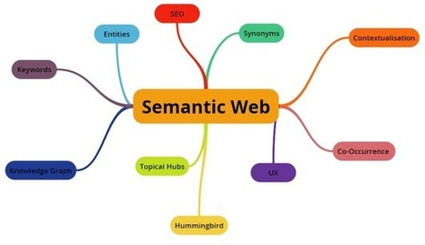 90 Days of Semantic Web Word Weaving - gro | The Semantic Web - Tools, Terminology and Technology | Scoop.it