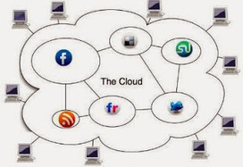 Can Cloud Computing and Social Media Live Without Each Other? | Blog - Omnie Solutions (I) Pvt. Ltd | Web And Mobile Application Development Company | Enterprise App Solutions | Scoop.it