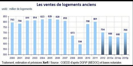 Vers un redémarrage du marché immobilier en 2015 selon Xerfi   NEWS IMMO CompareAgences.com   Scoop.it