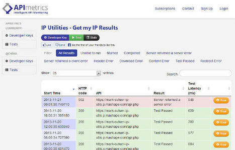 APImetrics Launches Service To Monitor, Test Actual API Performance | Monitoring | Scoop.it