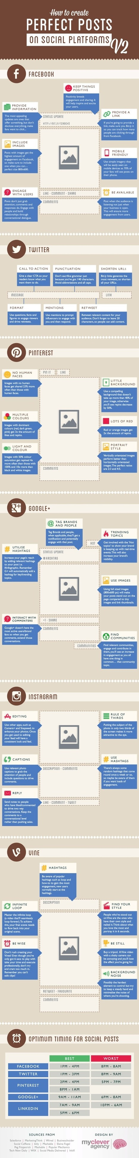 The Guide to Perfect Social Network Posting [Infographic] - Brandwatch | HadeMade Trends | Scoop.it