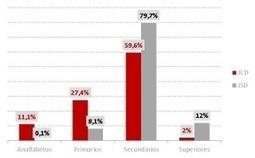 Un 11,1% de los jóvenes con discapacidad carece de formación alguna   Discapacidad e integración socio-laboral   Scoop.it