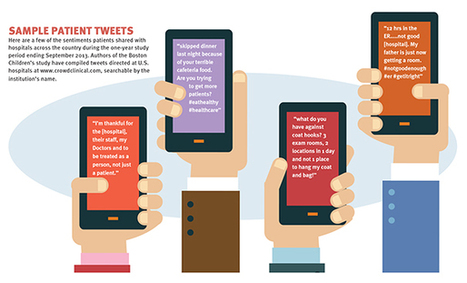 How Twitter Can Help Bolster Your Hospital's Patient Experience Strategy | Utilizing Social Media in Healthcare | Scoop.it