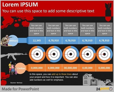 Tips to Create PowerPoint Infographics on Civilian Casualties in War | PowerPoint Presentation Tools and Resources | Scoop.it