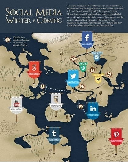 La guerra dei social in versione Game Of Thrones ... - NinjaMarketing | E-learning arts | Scoop.it