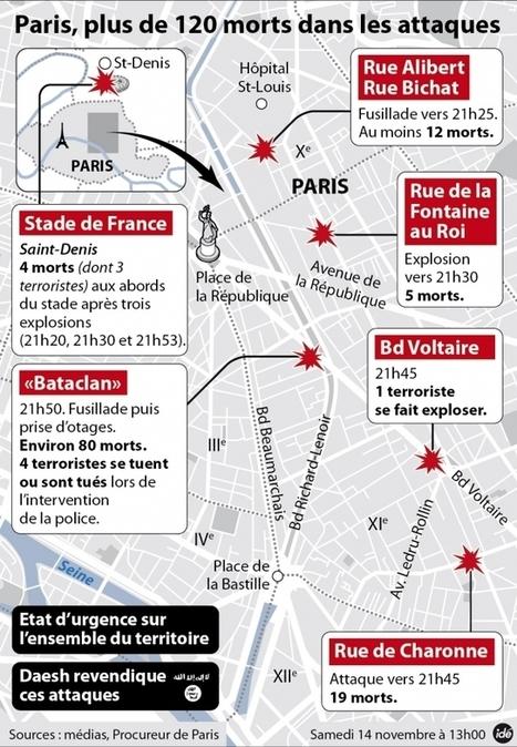 El Conde. fr: Attentats à Paris: Ce qui s'est passé | Remue-méninges FLE | Scoop.it