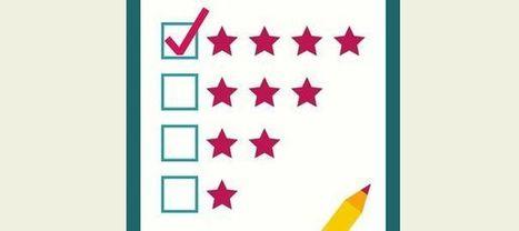 Les employeurs doivent-ils redouter les sites qui les évaluent? | CRAKKS | Scoop.it