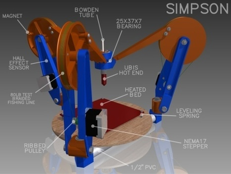 Introducing experimental Delta printer Simpson | 3D-Print Tech | Scoop.it