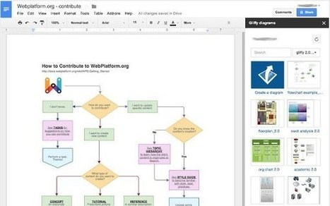 10 de los mejores complementos de Google Docs para estudiantes y profesores | Recursos d'història | Scoop.it