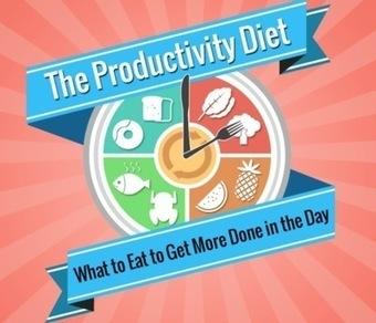 La productivité se gagne aussi dans l'assiette - gastronomeyeさんがシェアしているニュース   La Gestion du Temps   Scoop.it