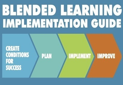 Blended Learning Implementation 2.0 Released! - Getting Smart by Getting Smart Staff - blended learning, DigLN, EdTech, Smart Series