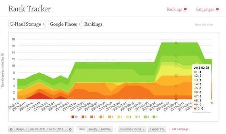 Whitespark Launches LOCAL Rank Tracker   MultiMediaVda - Web Agency Aosta   Scoop.it
