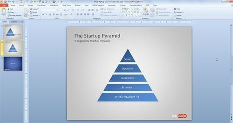 Free The Startups Pyramid Diagram for PowerPoint - Free PowerPoint Templates - SlideHunter.com | Orientar | Scoop.it