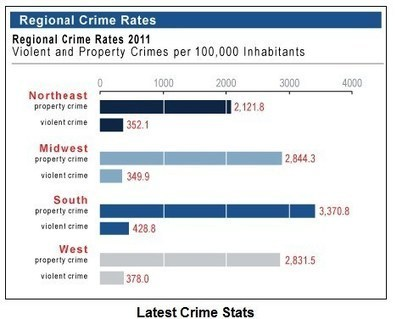 Crime In The South | Raleigh Bail Boding | Scoop.it