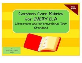Literacy & Math Ideas: Common Core Rubrics for Every ELA Standard | Common core | Scoop.it