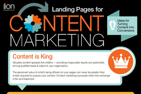 10 Landing Pages that Convert for Content Marketing | Social Media in Manufacturing Today | Scoop.it