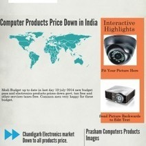 Electronics Dealer in Chandigarh   Visual.ly   Projector Dealers in Chandigarh - Prasham Computer   Scoop.it