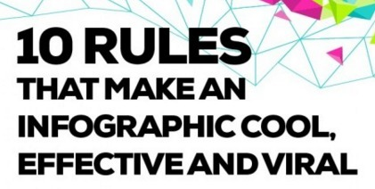 10 Rules for Making an Infographic Cool, Effective and Viral [Infographic] | Daily Infographic | Professional Learning Promotion & Engagement | Scoop.it