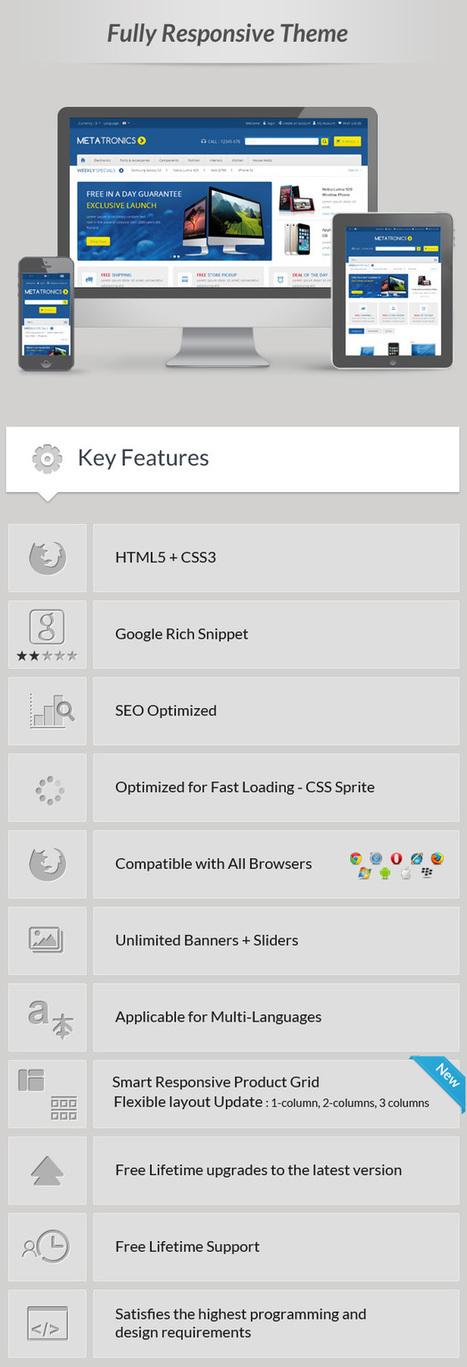 Meta Tronics Responsive Opencart Theme - ServerThemes.Net | Best Premium OpenCart Themes | Scoop.it
