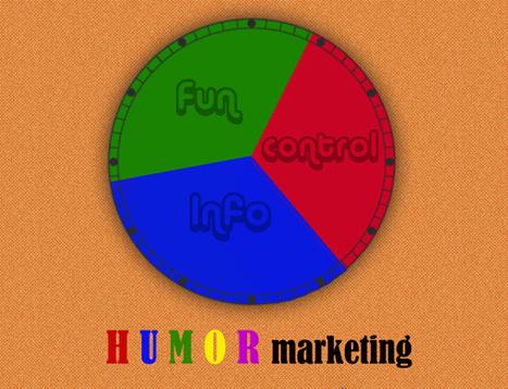 Three Pointers of Humor Marketing | Digital-News on Scoop.it today | Scoop.it