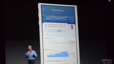 How Apple and Google plan to reinvent health care | healthcare technology | Scoop.it