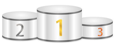 Classement des 8 meilleures SCPI | SCPI-8 | Optimisez le rendement de votre épargne | Scoop.it