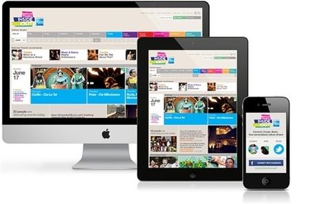 Thiết kế website trải nghiệm người dùng - | Thiết kế website | Scoop.it