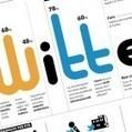 Twitter, le statistiche di utilizzo in Italia | Social Media Italy | Scoop.it