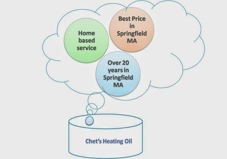Looking For Home Heating Oil In This Winter? | Home Heating Oil | Scoop.it