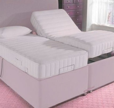 Best Mattress for Back Pain Relief | Elite Bedding | Scoop.it