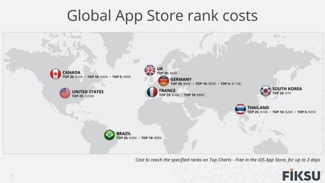 Here's what it costs to crack the top 25 mobile apps around theworld | Location-Based Mobile Advertising | Scoop.it
