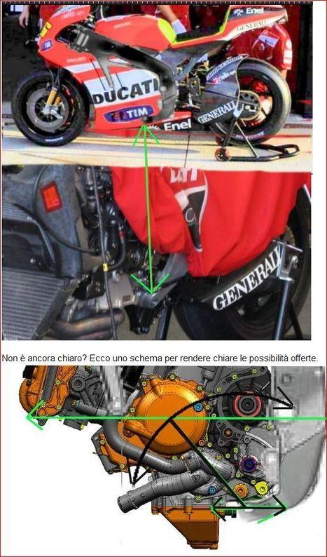 Manziana.motorcorse.com | Quo vadis (english translation) | Ductalk Ducati News | Scoop.it