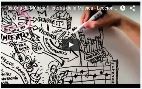 The History of Music Told in Seven Rapidly Illustrated Minutes - OPENCULTURE | EFL Teaching Journal | Scoop.it