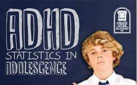 Infographic: ADHD in Adolescents | timviands Links | Scoop.it