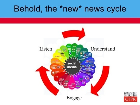 The inexorable shift from traditional to social media   SteveB's Social Learning Scoop   Scoop.it