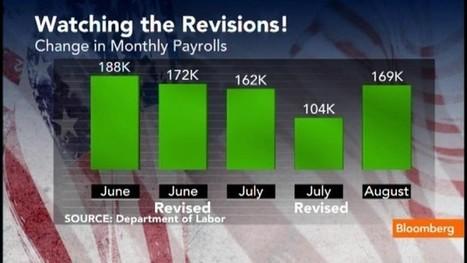 U.S. Payrolls Rose Less Than Forecast: Video | AP Mac | Scoop.it