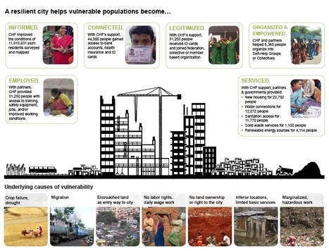 Empowering the Urban Poor: A DIY Approach to Future-Proofing Cities | Sustainable Cities Collective | Sustainable Thinking | Scoop.it
