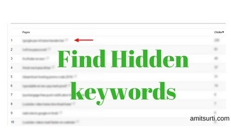 For Which Keywords Do I Rank For: Find out with Google Search Console | Google | Scoop.it