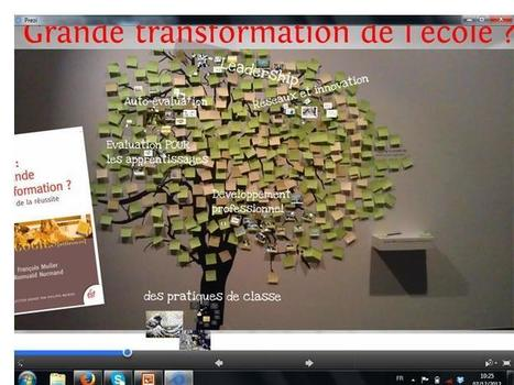 La Grande Transformation de l'école @ François Muller | Criatividade colaborativa | Scoop.it
