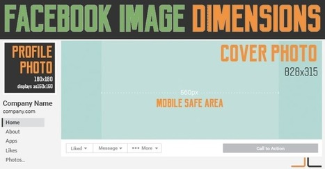 All Facebook Image Dimensions and Ad Specs [2016] | Facebook for Business Marketing | Scoop.it